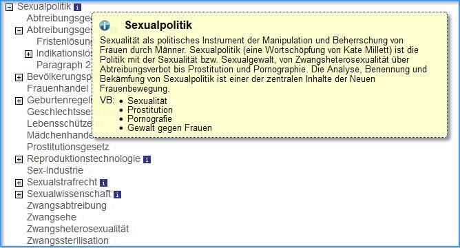 Feministischer Thesaurus, Ausschnitt Sexualpolitik ©FMT