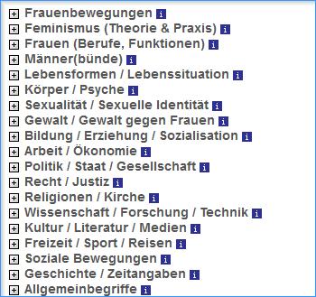 FMT-Thesaurus, Sachgruppen ©FMT