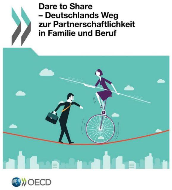 OECD-Studie, 2017, Externer Link: OECD (2017), Dare to Share – Deutschlands Weg zur Partnerschaftlichkeit in Familie und Beruf, OECD Publishing, Paris. http://dx.doi.org/10.1787/9789264263420-de